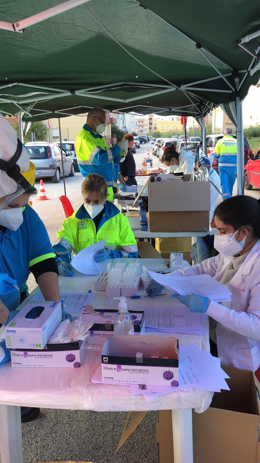 Coronavirus, 2.575 i positivi in provincia di Trapani